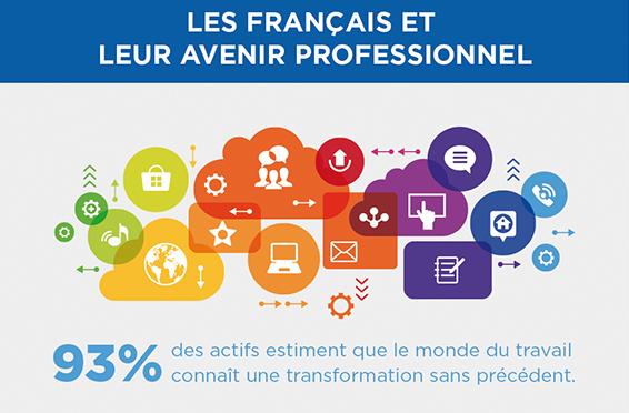 Etude Afpa-Ipsos : En Bretagne, 87% des habitants plébiscitent la formation professionnelle